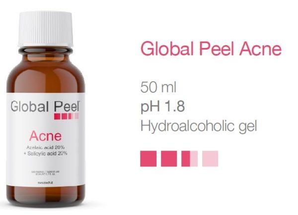 acne peel