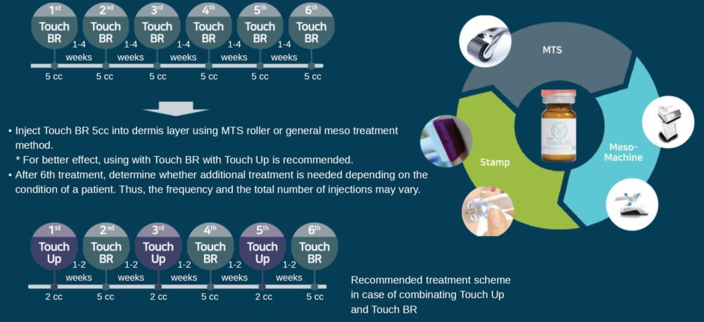 Miracle Touch Mesotherapy Solutions